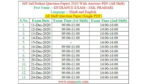 MP Jail Prahari Question Papers 2020 With Answers PDF (All Shift)